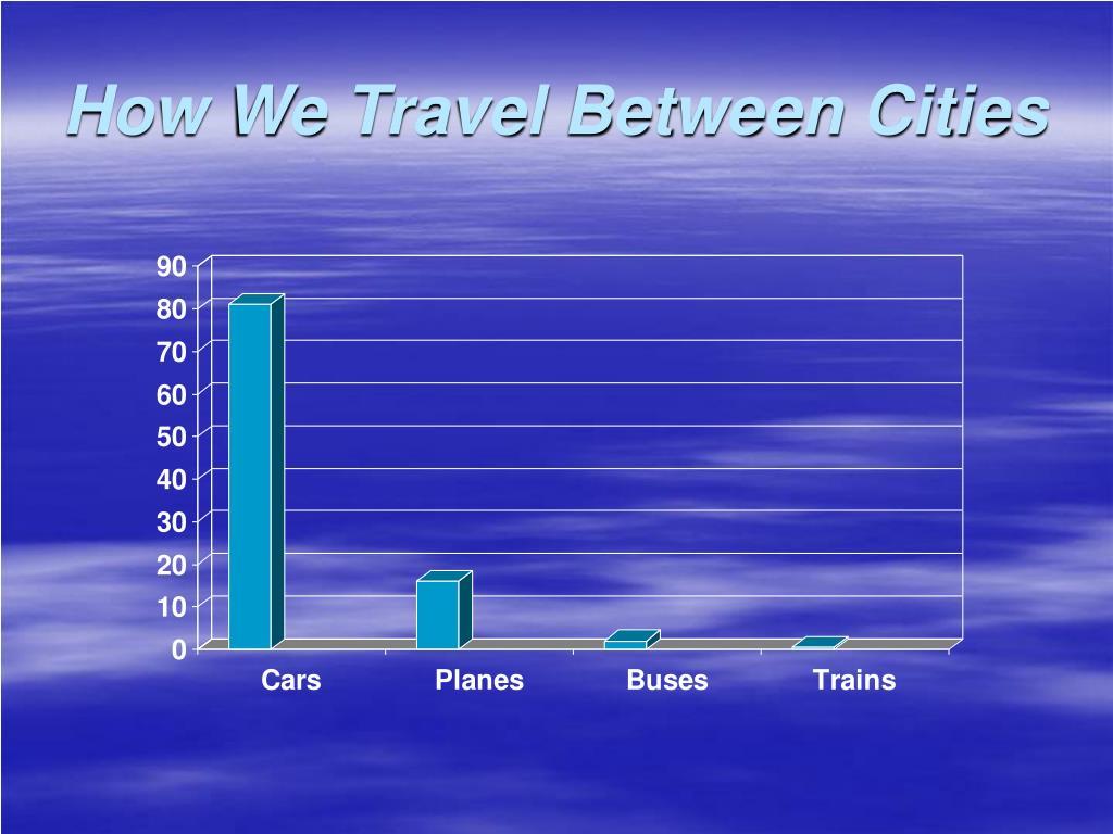 How We Travel Between Cities