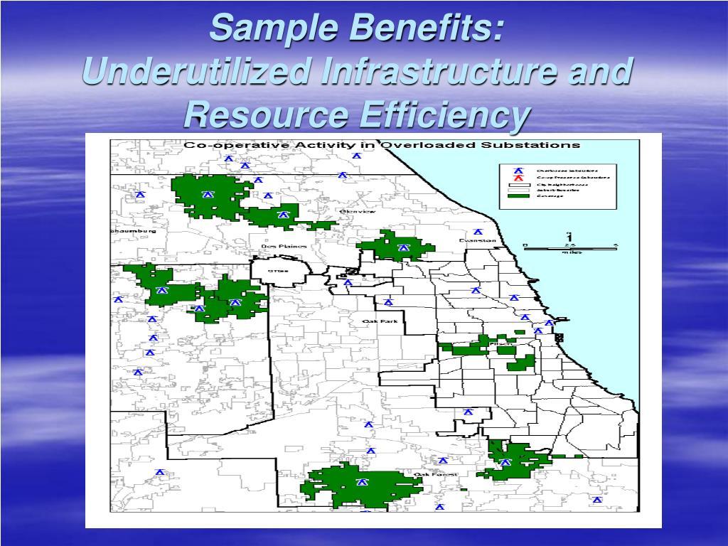 Sample Benefits: