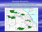 sample benefits underutilized infrastructure and resource efficiency