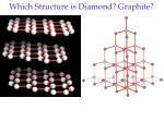 which structure is diamond graphite