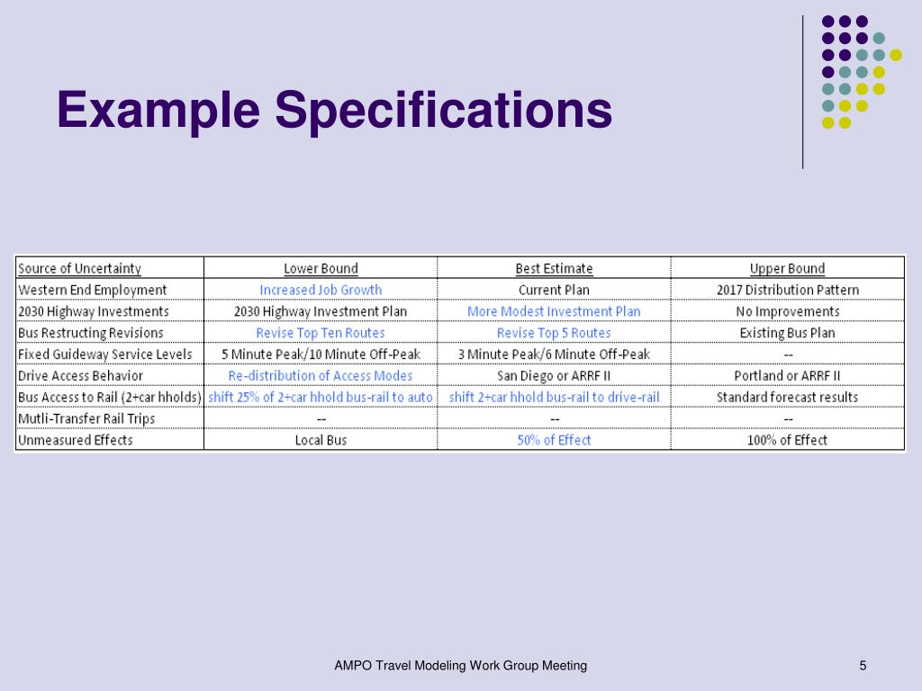 Example Specifications