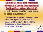 exhibit 2 total and marginal revenue curves derived from selling fish when p 0 9026