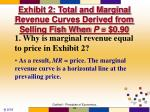 exhibit 2 total and marginal revenue curves derived from selling fish when p 0 9027