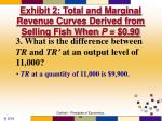 exhibit 2 total and marginal revenue curves derived from selling fish when p 0 9030