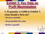 exhibit 3 key data on profit maximization