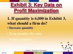 exhibit 3 key data on profit maximization37