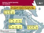 industry capital spending cdn billions