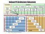 national its architecture subsystems