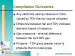 compliance outcomes