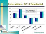 externalities cz 14 residential