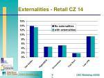 externalities retail cz 14