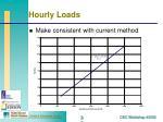 hourly loads