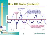 how tdv works electricity