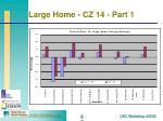 large home cz 14 part 1