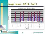 large home cz 14 part 168