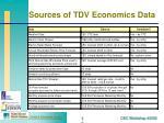 sources of tdv economics data