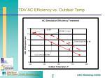 tdv ac efficiency vs outdoor temp