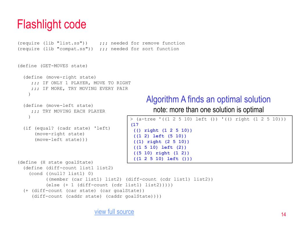 Algorithm A finds an optimal solution
