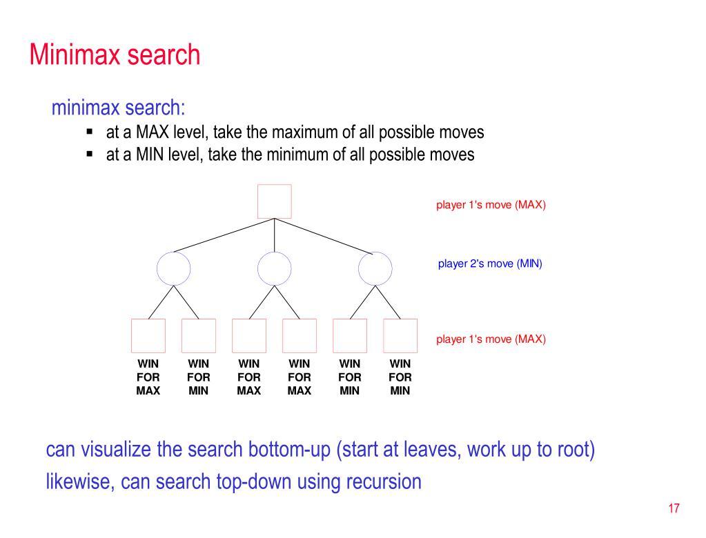 Minimax search