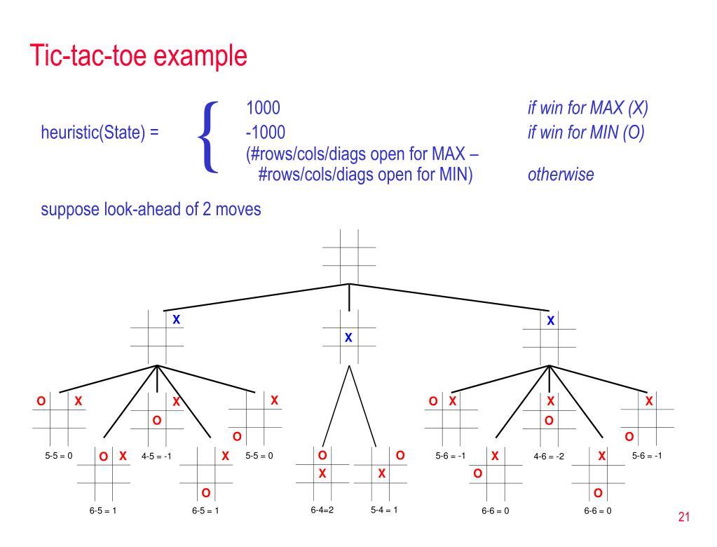 Tic-tac-toe example