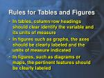 rules for tables and figures24