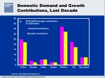 domestic demand and growth contributions last decade