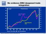 no evidence emu deepened trade integration