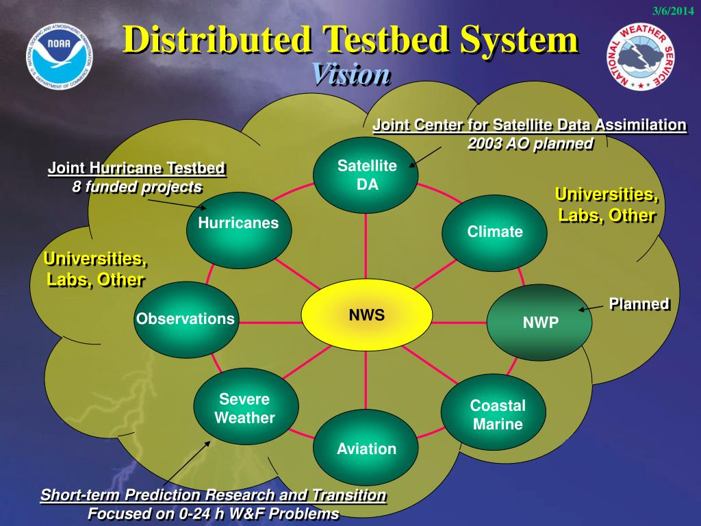 Distributed Testbed System