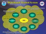 distributed testbed system vision