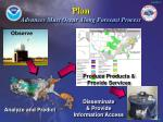 plan advances must occur along forecast process