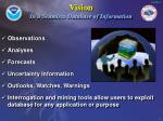 vision in a seamless database of information