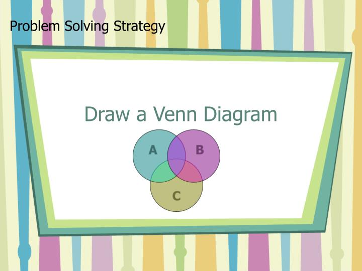 draw a venn diagram n.