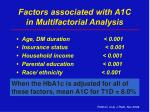 factors associated with a1c in multifactorial analysis