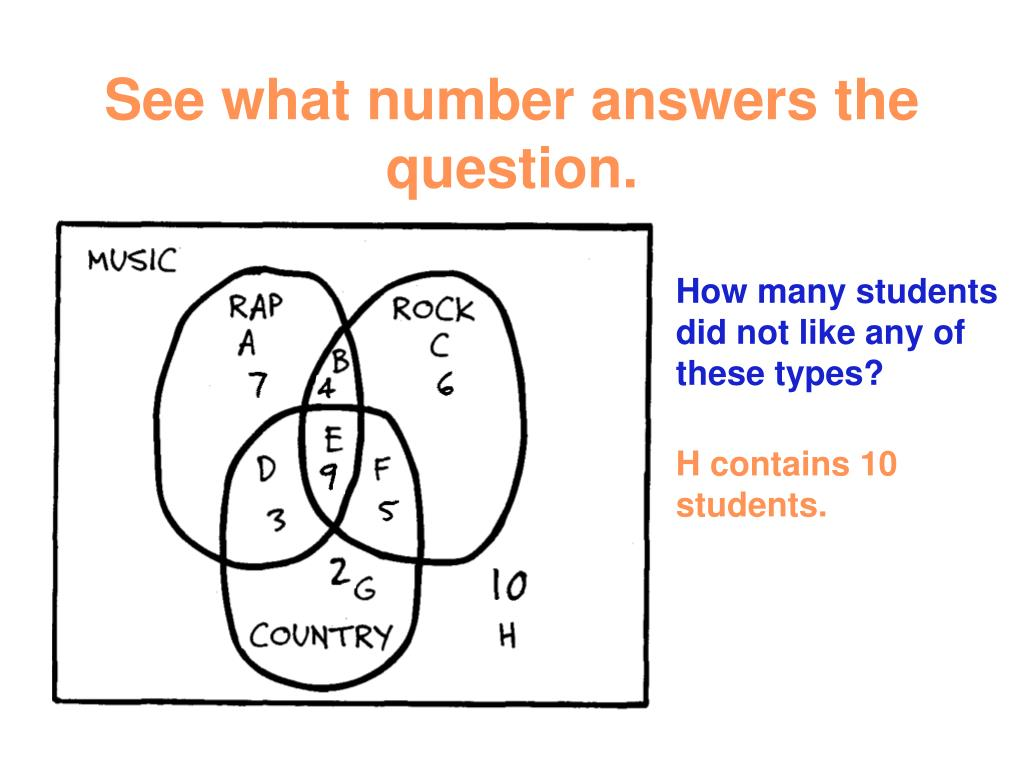 See what number answers the question.