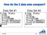 how do the 2 data sets compare