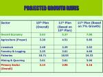 projected growth rates
