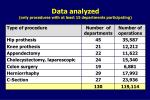 data analyzed only procedures with at least 15 departments participating