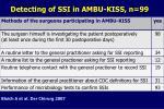 detecting of ssi in ambu kiss n 99