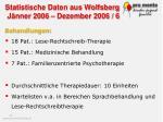 statistische daten aus wolfsberg j nner 2006 dezember 2006 6
