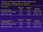 deaths in patients with endocarditis and persisting or relapsing s aureus