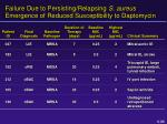 failure due to persisting relapsing s aureus emergence of reduced susceptibility to daptomycin