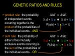 genetic ratios and rules