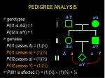 pedigree analysis36