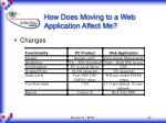 how does moving to a web application affect me