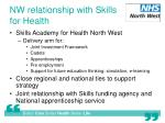 nw relationship with skills for health