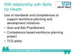 nw relationship with skills for health7