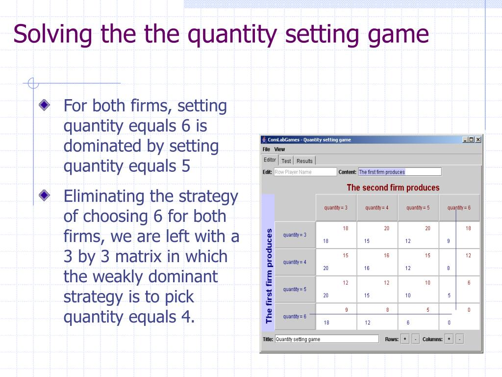 Solving the the quantity setting game
