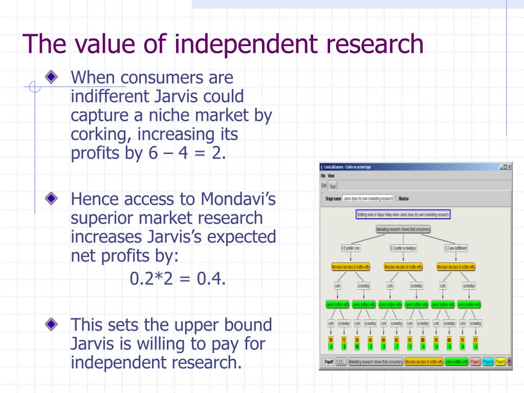 The value of independent research