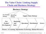the value chain linking supply chain and business strategy