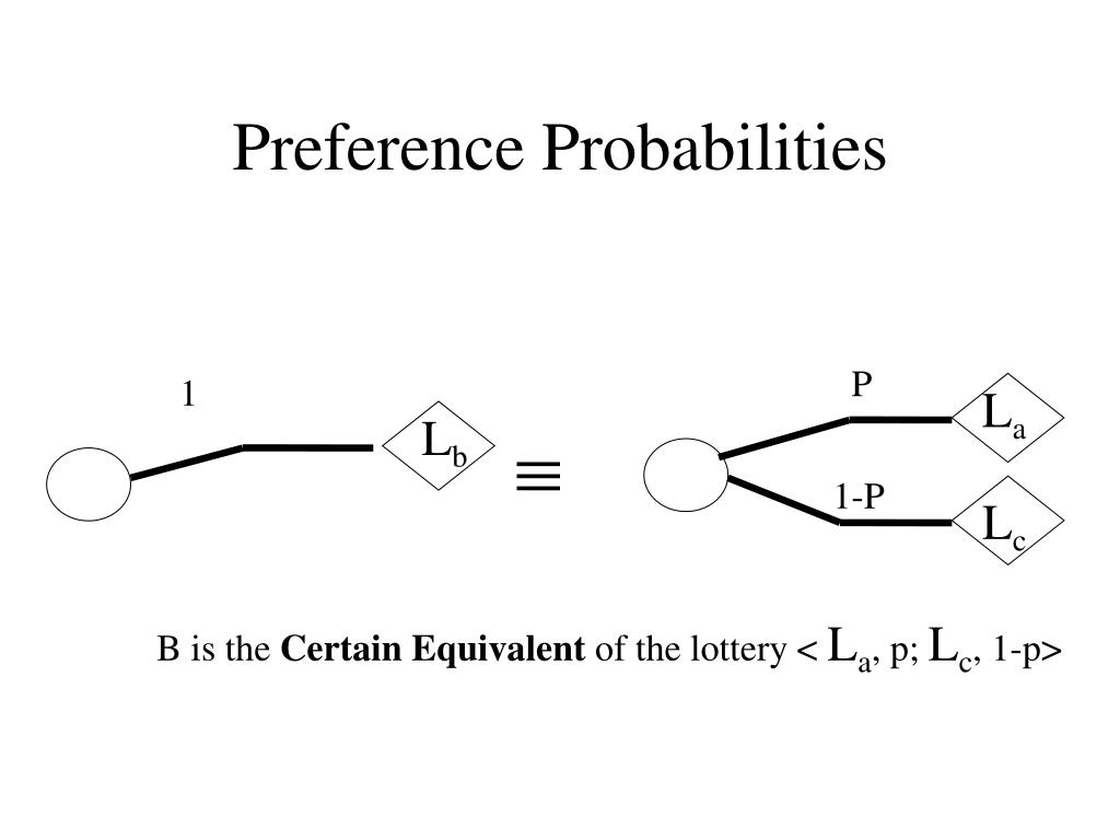Preference Probabilities